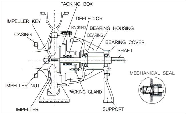 mixer truck parts diagram